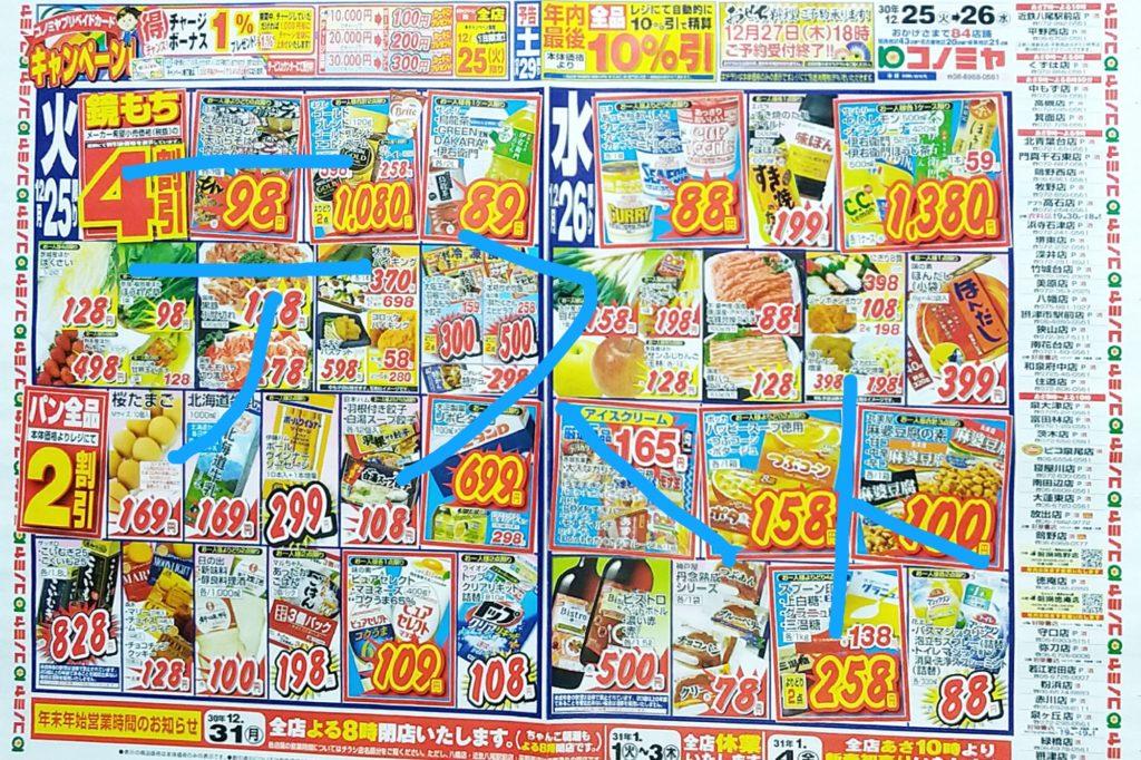 コノミヤチラシ202004XX_1